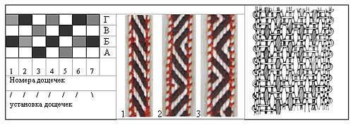 Пояса ткачества схемы